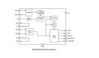 Tx 2b tx 2b rx 2b block diagram explanation