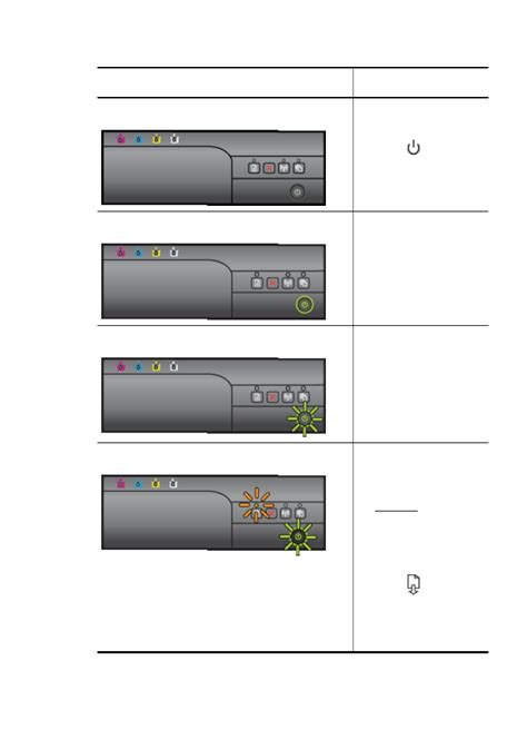 What Is The Resume Button On Hp Printer