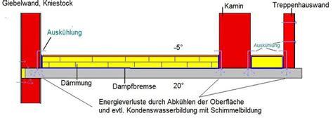 Dach Dämmen Wie 5561 by Dachboden D 228 Mmen Anleitung Dachboden D Mmen Anleitung