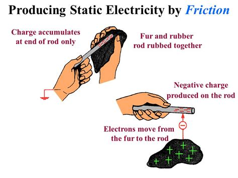 diagram of electroscope diagram of element elsavadorla