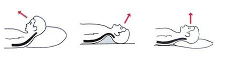 real ease cuscino cervicale sintomi neurologici 13 sintomi di dolori cervicali