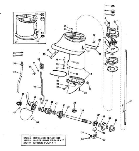 1978 johnson 2hp outboards service manual pdf the john smart