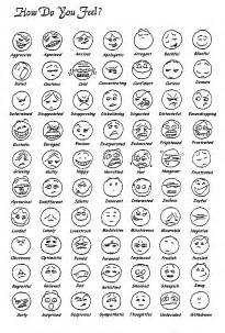 emotions faces