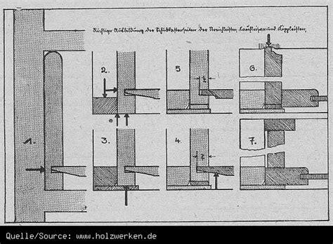 Schublade Schnitt by Holzbearbeitung Mit Handwerkzeugen Techniken Laufleisten