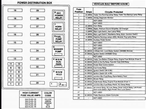 ford f350 fuse panel diagram 2000 f350 fuse box diagram 2000 ford f350 v10 fuse panel