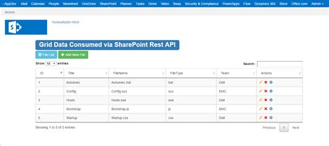 sharepoint responsive template everything sharepoint responsive sharepoint hosted