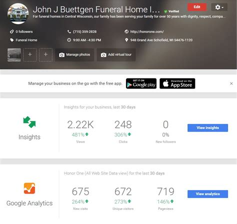 local marketing study about funeral homes