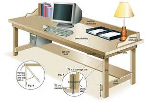 Cost Of Office Desk Build A Low Cost Big Desk Today S Homeowner