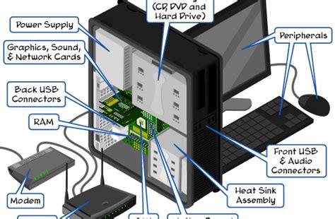 desk l parts list components desktop computers repair magic