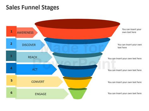 Sales Funnel Stages Editable Powerpoint Presentation Sales Funnel Template Powerpoint Free