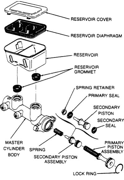 master cylinder parts diagram diy how to replace rebuild a brake master cylinder