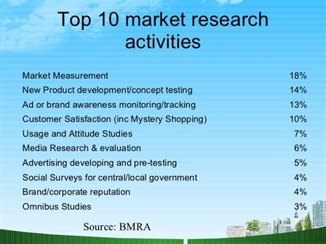 11 10 Forecasting Mba Lucky 7 by Market Research Ppt Mba Bec Doms