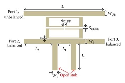 microstrip inductance design microstrip inductor design 28 images commensurate line circuit small patch antenna on omega
