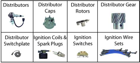 how to replace distributor 2001 jeep wrangler how to replace distributor 2001 jeep wrangler trying to replace ignition cylinder on 1991