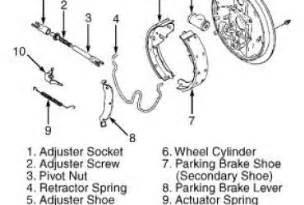 Brake Line Diagram 1998 Chevy Malibu 2004 Cavalier Rear Brake Diagram Wedocable
