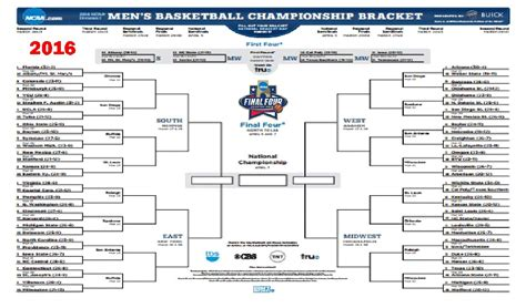 ncaa bracket template 2016 march madness sheets for ncaa basketball