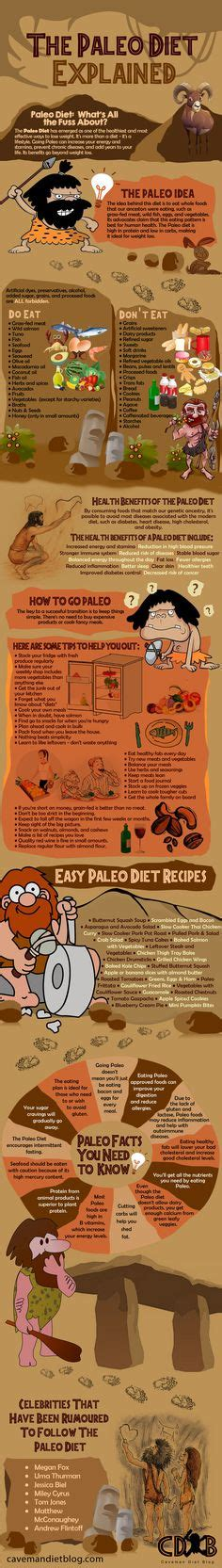 Detox After Going Paleo by Nutritional Therapy Low Residue Diet Tresses