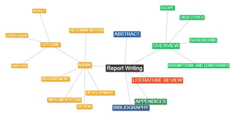 Difference Between Essay And Report Writing by Difference Between Essay And Report