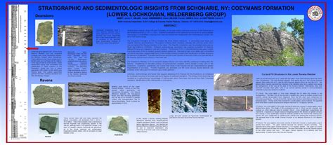 Gsa Justification Letter Related Links Supplement To This Course Designing A Sedimentary Geology Course Around Field