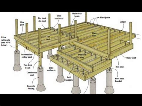 porch building plans deck building plans pictures to pin on pinterest pinsdaddy