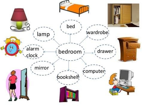 room object rooms and objects