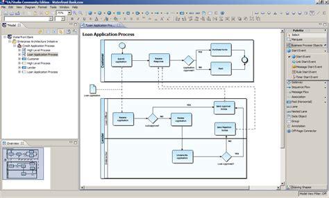 bpmn diagram powerpoint embarcadero business process diagram wiring diagrams