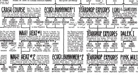 history and genealogy of the hinds family classic reprint books edward tufte forum popular the classic graphic by