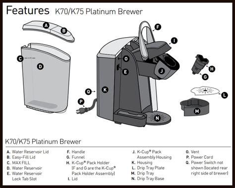 keurig b60 parts diagram keurig 2 0 parts diagram schematic breville bkc700xl