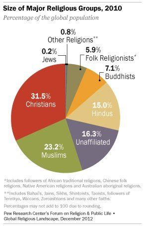 10 facts europes muslim minorities the globalist sanjiang church demolition highlights fears of china s