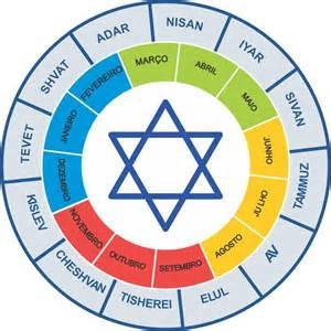 Calendario Judaico 2018 Os Meses Do Ano Judaico Coisas Judaicas