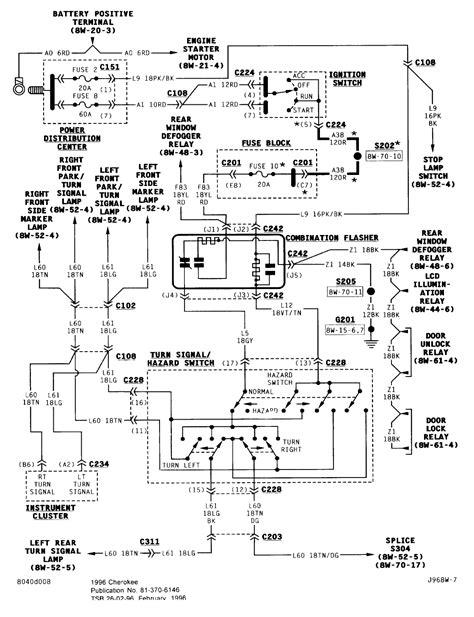 2000 jeep xj aw4 wiring wiring diagrams wiring diagram