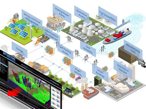power system scada and smart grids books power system scada and smart grids browse millions of