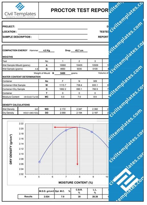 Geotechnical Investigation Report Template Test Report Template Exle Validation Summary Report