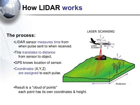 Introduction to LiDAR presentation.