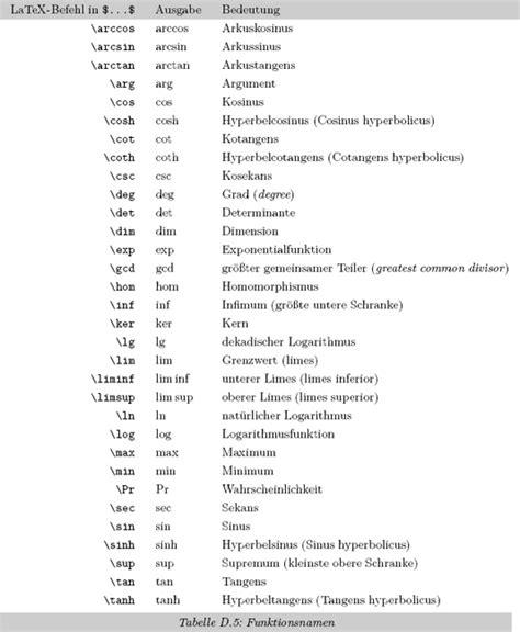 latex tutorial for dummies anhang d mathematische symbole und formeln latex f 252 r
