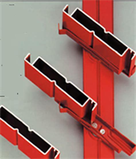meccanismi per persiane orientabili naco srl