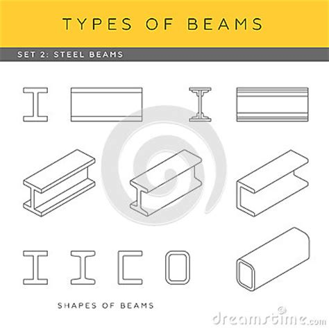 different types of steel sections steel beams stock illustration image 59877115