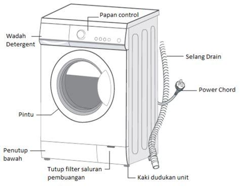 Mesin Cuci Satu Tabung Front Load info elektronik instalasi dan cara penggunaan mesin cuci
