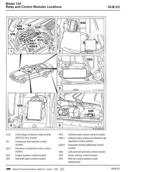 W124 Soft Top Manual Operation 1994 E320 Cabriolet Page