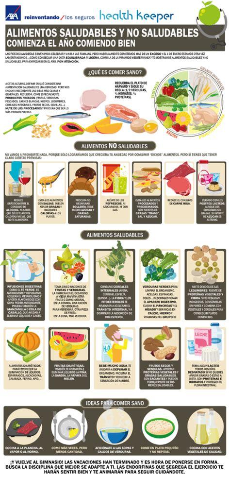 alimentos saludables   saludables axa healthkeeper