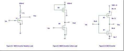 persamaan transistor a1013 nmos inverter with resistive load 28 images digital circuits voer vlsi design mos inverter