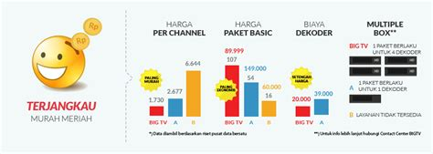 Harga Matrix Garuda 2018 keunggulan tv berlangganan big tv info pay tv juli 2018
