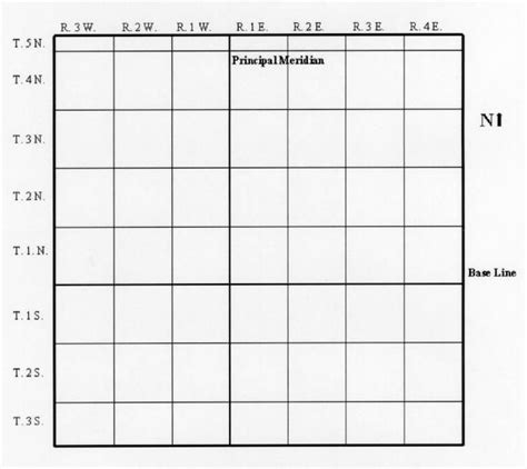 township range section grid basic section township and range charts