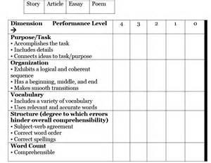Criteria For Essay Writing essay writing contest criteria judging essay writing the kite runner