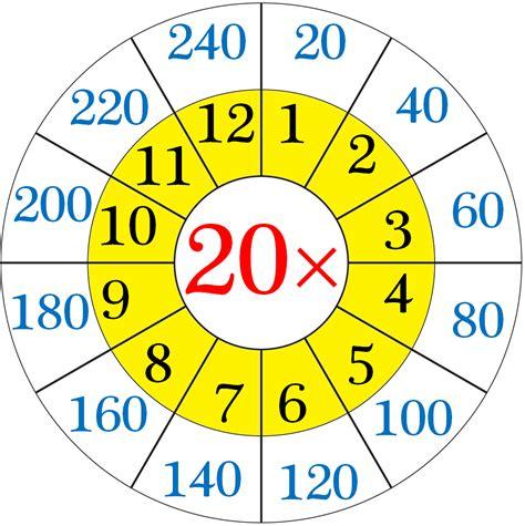 Multiplication Table Worksheet 1 20 by Worksheet On Multiplication Table Of 20 Word Problems On