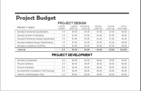 projected budget template excel project budget template for ms excel excel templates