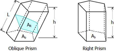 right section of a prism the prism solid geometry review