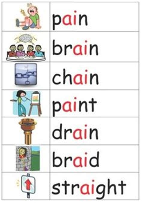 spelling pattern word wall create a print rich environment for your classroom with