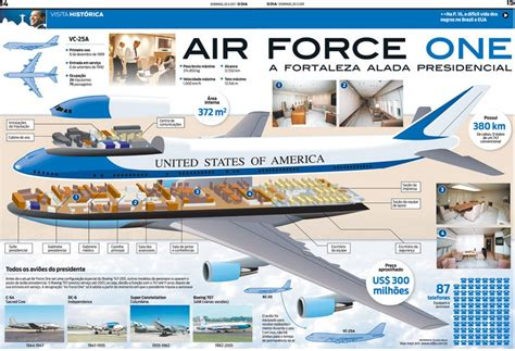 air one diagram air one the aerial fortress of the president