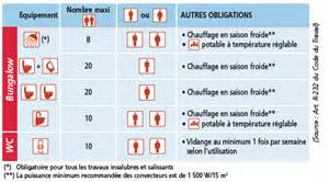 location sanitaire 3 wc 3 location constructions